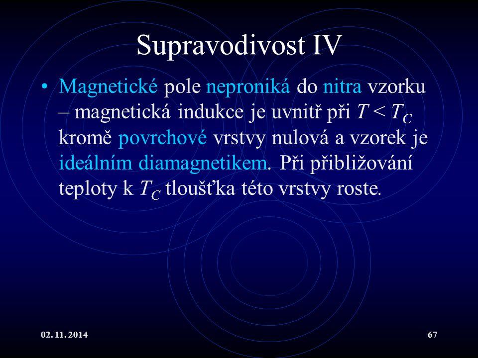 Supravodivost IV