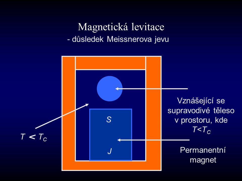 Magnetická levitace - důsledek Meissnerova jevu