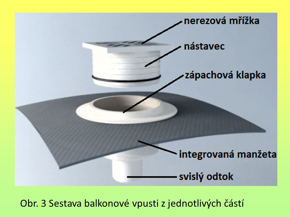 Obr. 3 Sestava balkonové vpusti z jednotlivých částí