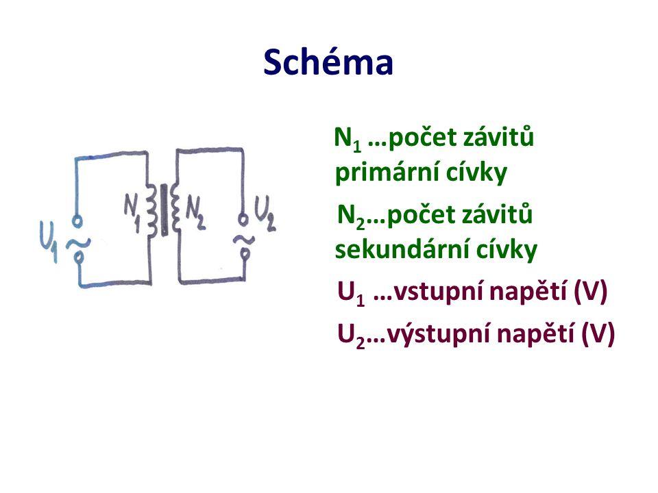 Schéma N2…počet závitů sekundární cívky U1 …vstupní napětí (V)