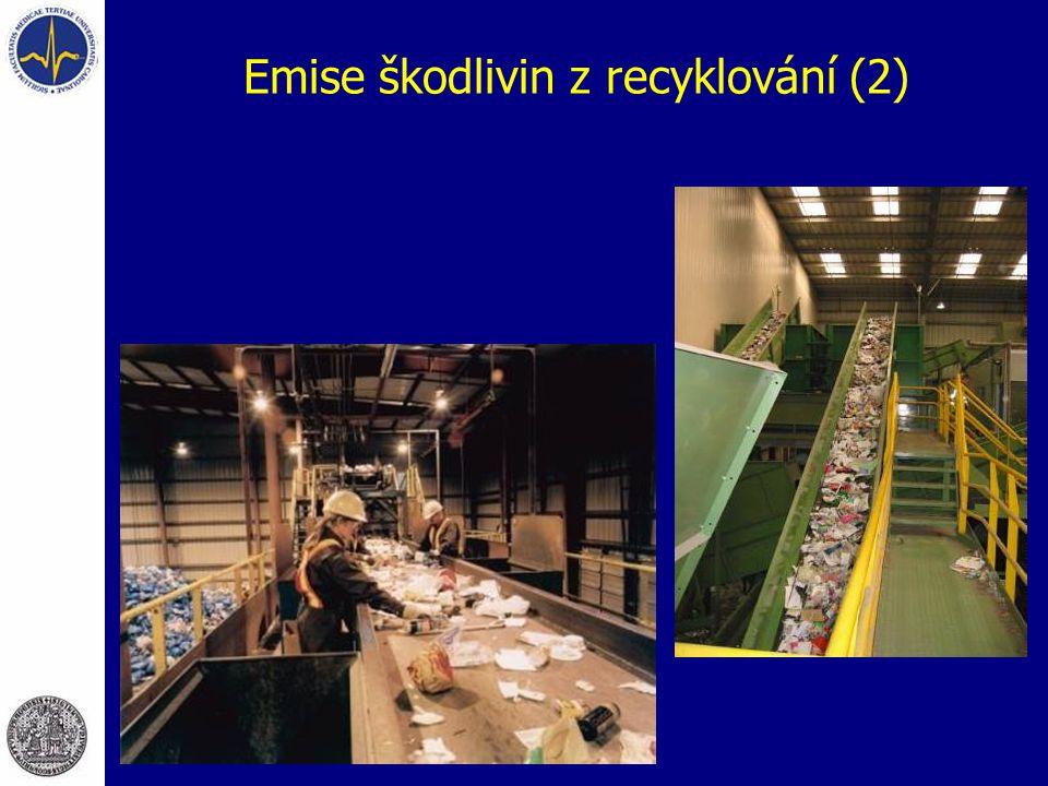 Emise škodlivin z recyklování (2)
