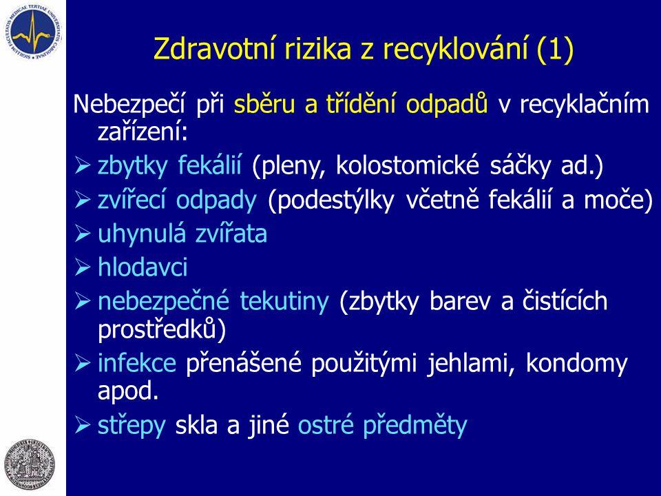 Zdravotní rizika z recyklování (1)