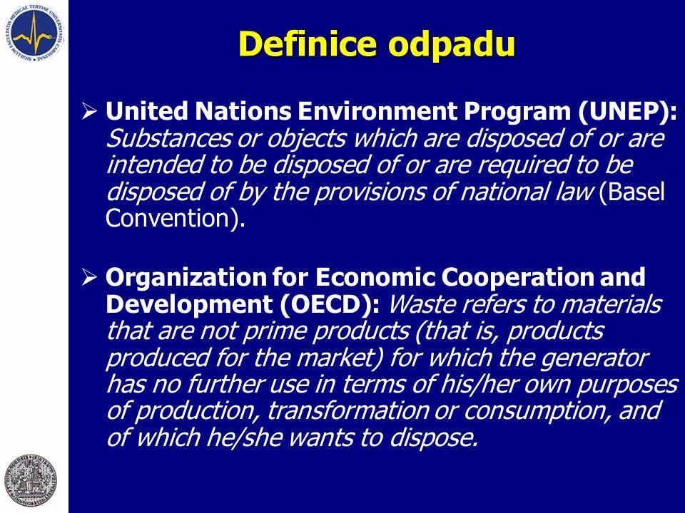 Definice odpadu