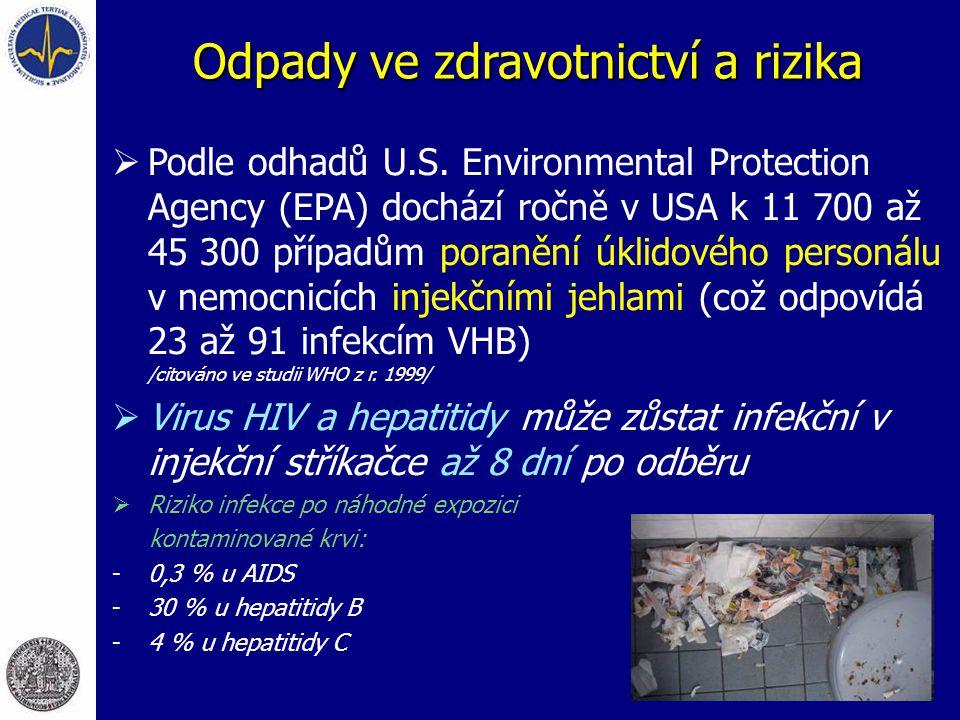 Odpady ve zdravotnictví a rizika