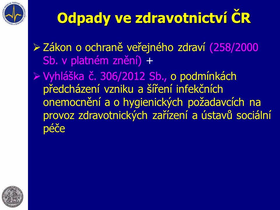 Odpady ve zdravotnictví ČR