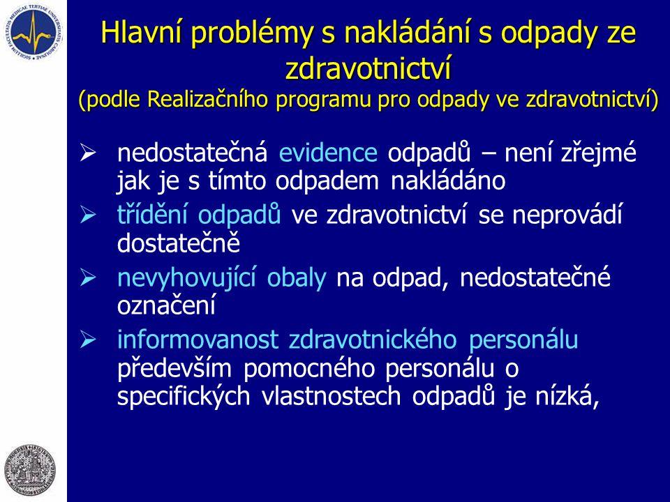 Hlavní problémy s nakládání s odpady ze zdravotnictví (podle Realizačního programu pro odpady ve zdravotnictví)