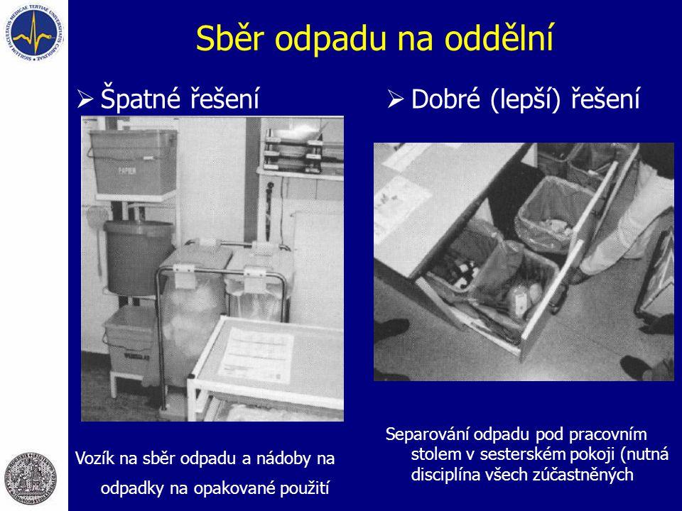 Sběr odpadu na oddělní Špatné řešení Dobré (lepší) řešení