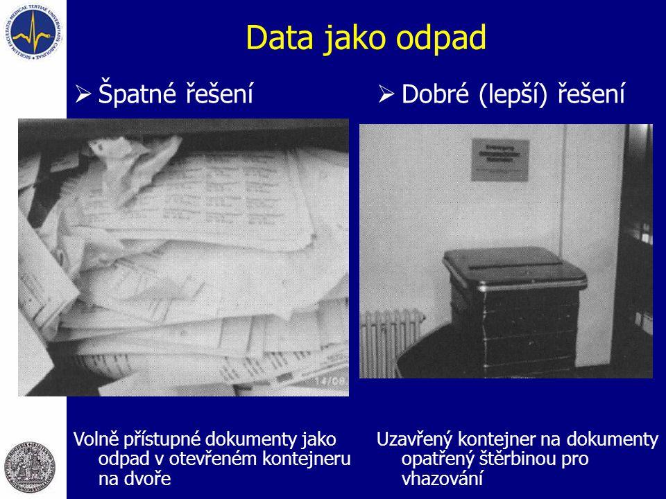 Data jako odpad Špatné řešení Dobré (lepší) řešení
