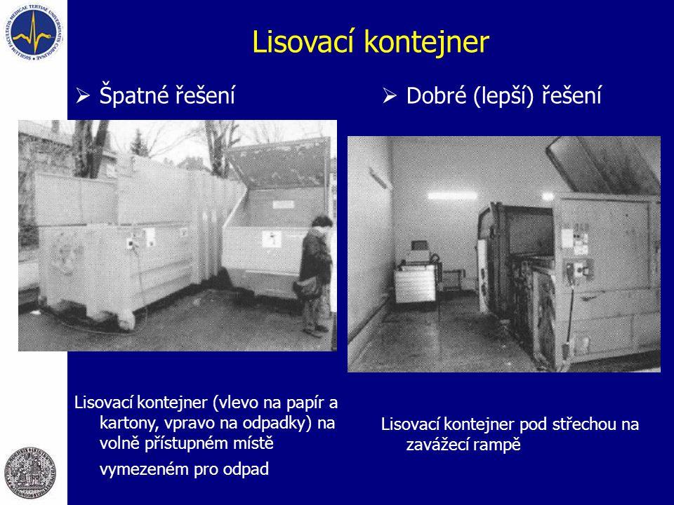 Lisovací kontejner Špatné řešení Dobré (lepší) řešení