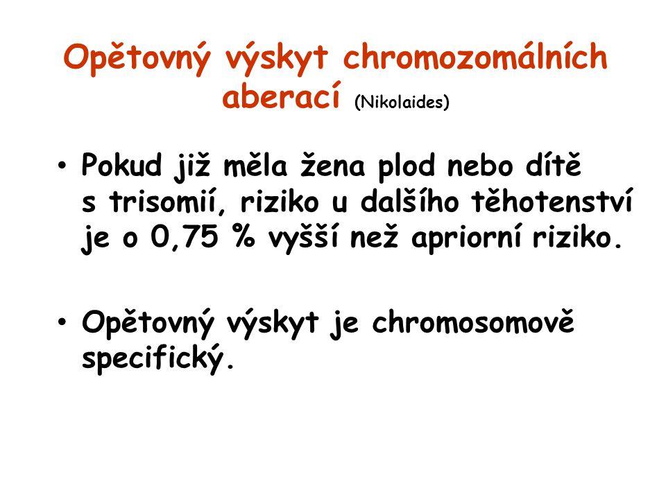 Opětovný výskyt chromozomálních aberací (Nikolaides)
