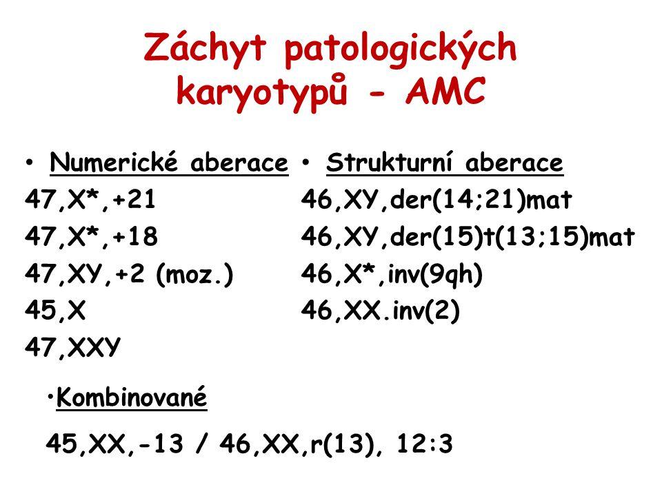 Záchyt patologických karyotypů - AMC