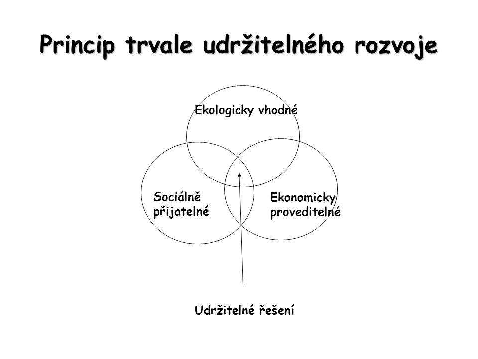 Princip trvale udržitelného rozvoje