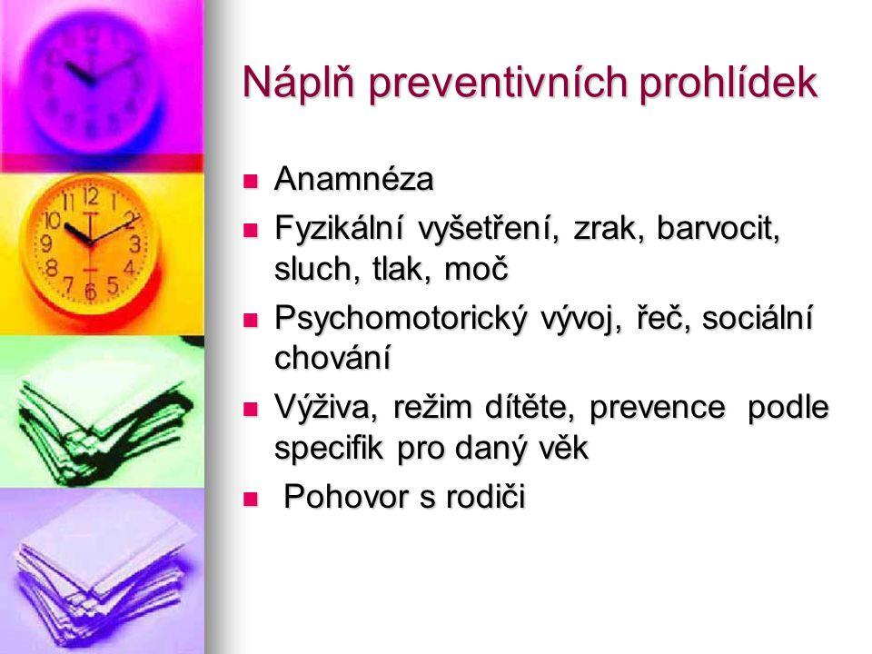 Náplň preventivních prohlídek