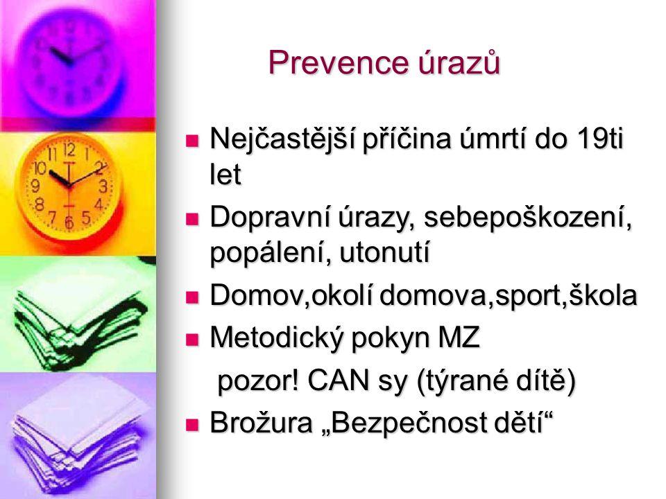 Prevence úrazů Nejčastější příčina úmrtí do 19ti let