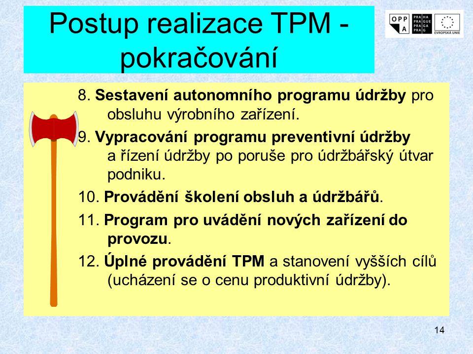 Postup realizace TPM - pokračování