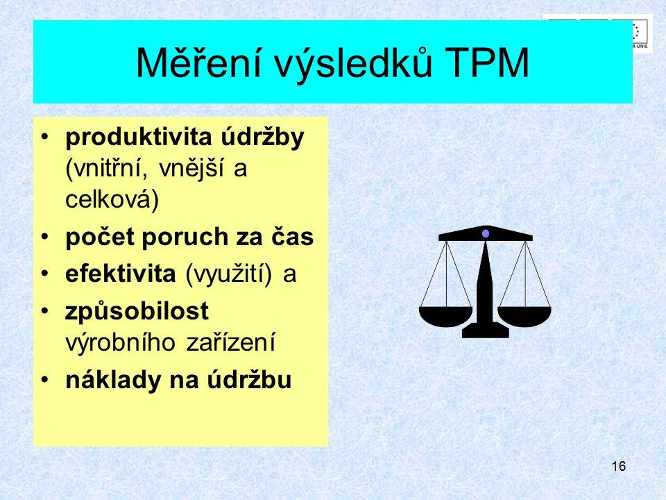 Měření výsledků TPM produktivita údržby (vnitřní, vnější a celková)