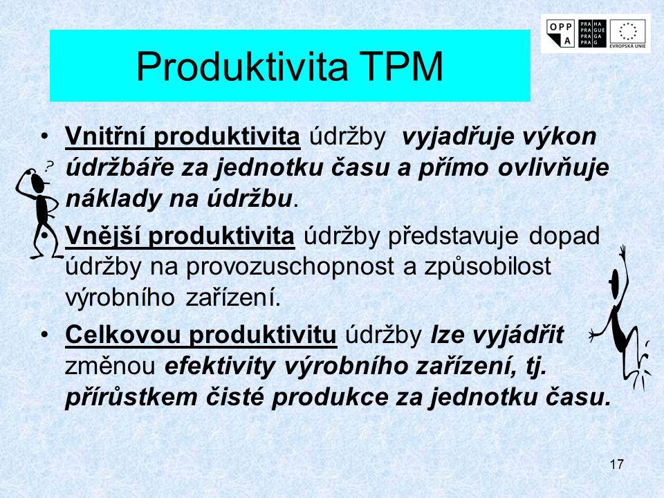 Produktivita TPM Vnitřní produktivita údržby vyjadřuje výkon údržbáře za jednotku času a přímo ovlivňuje náklady na údržbu.