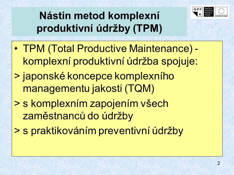 Nástin metod komplexní produktivní údržby (TPM)