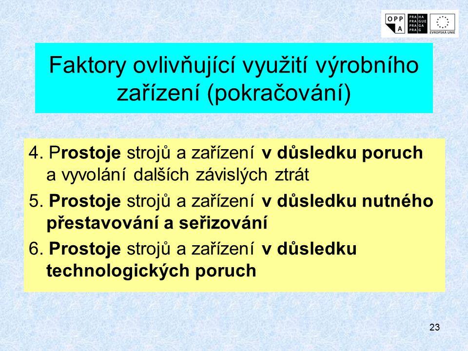 Faktory ovlivňující využití výrobního zařízení (pokračování)