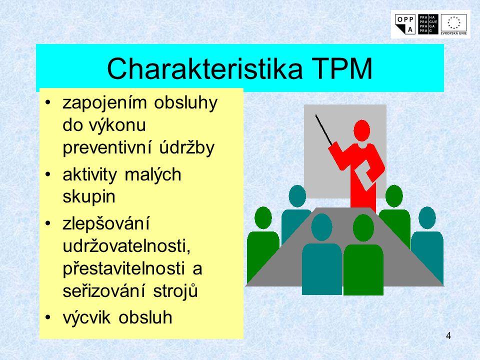Charakteristika TPM zapojením obsluhy do výkonu preventivní údržby