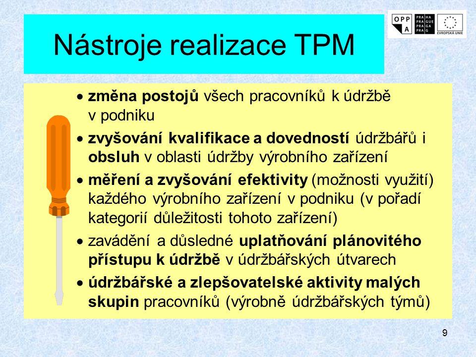 Nástroje realizace TPM