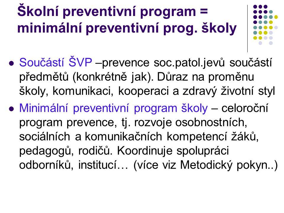 Školní preventivní program = minimální preventivní prog. školy