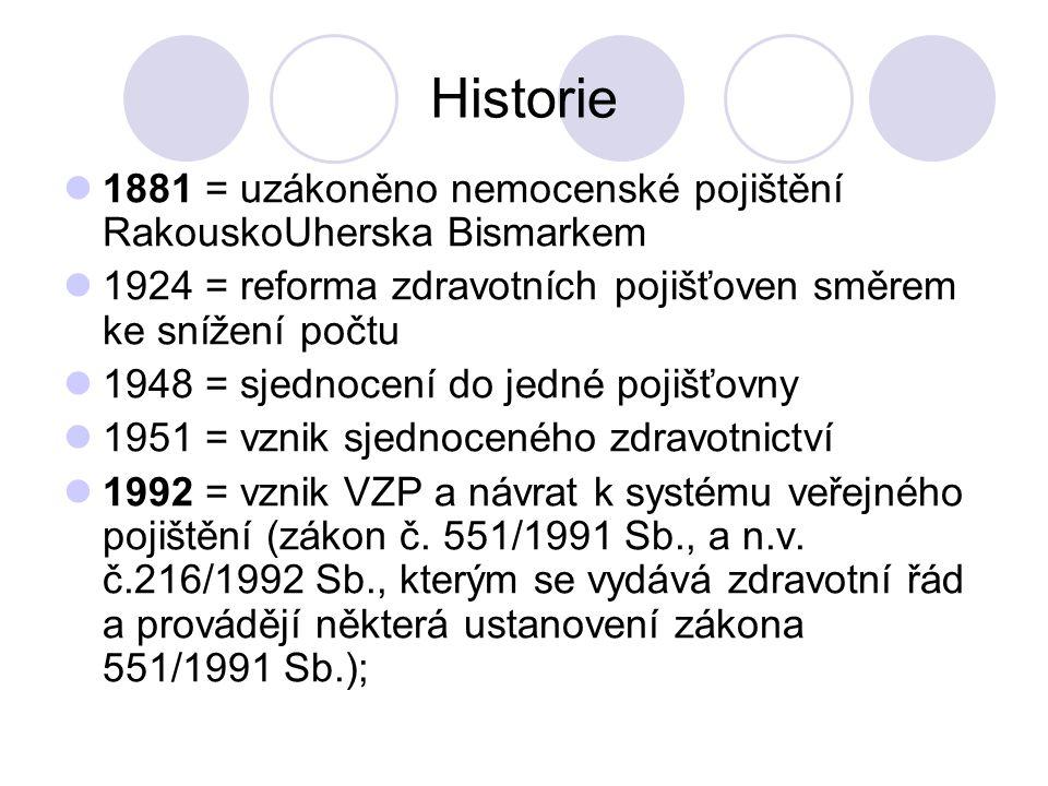 Historie 1881 = uzákoněno nemocenské pojištění RakouskoUherska Bismarkem. 1924 = reforma zdravotních pojišťoven směrem ke snížení počtu.