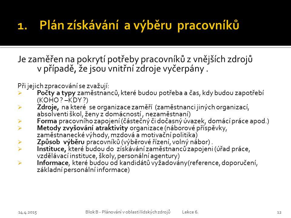 Plán získávání a výběru pracovníků
