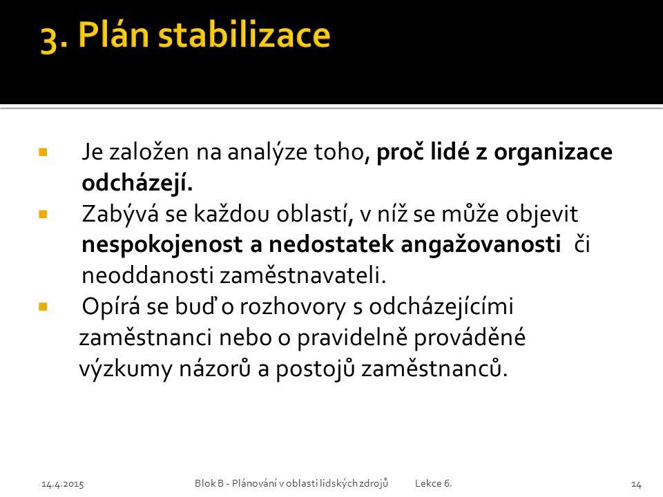 3. Plán stabilizace Je založen na analýze toho, proč lidé z organizace odcházejí.