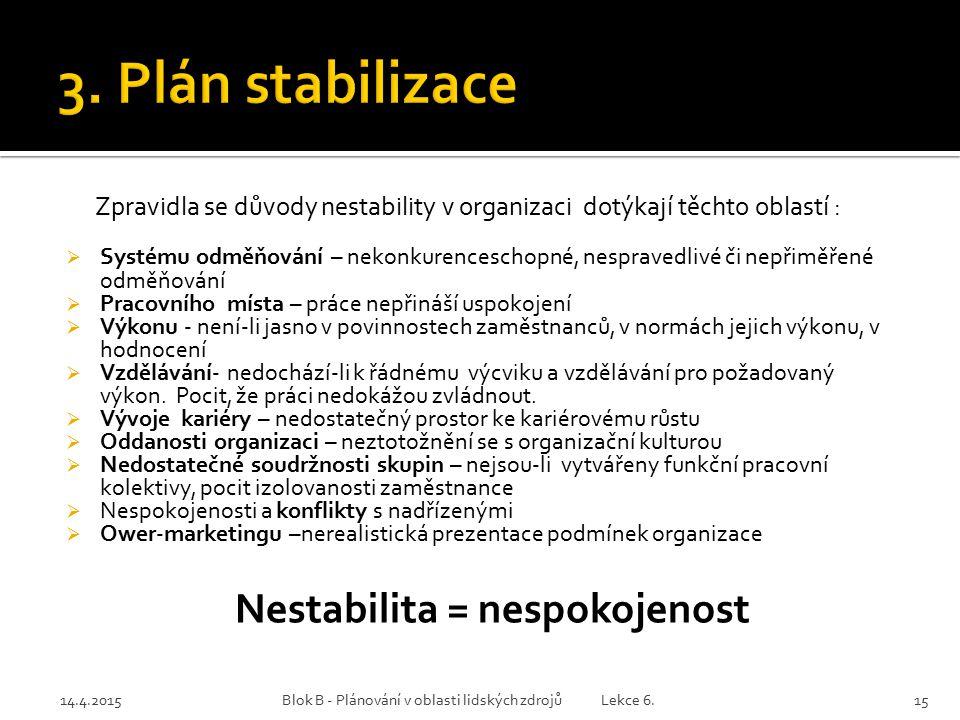 3. Plán stabilizace Nestabilita = nespokojenost