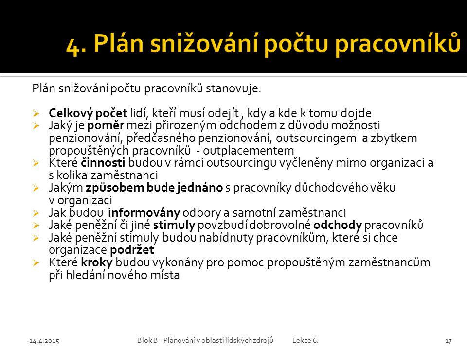 4. Plán snižování počtu pracovníků