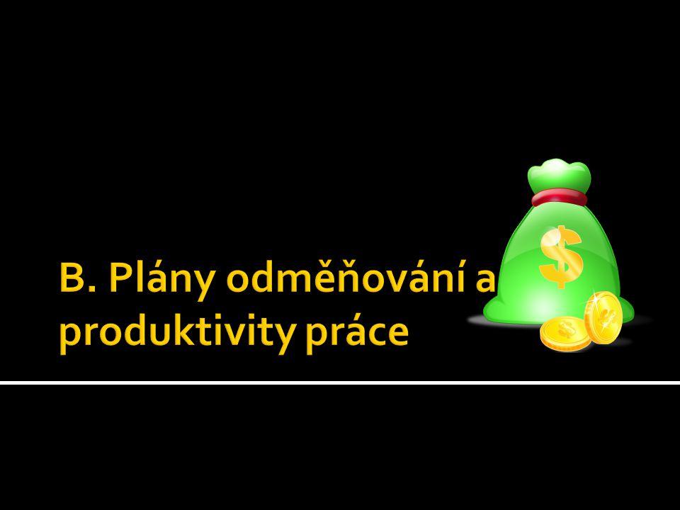 B. Plány odměňování a produktivity práce