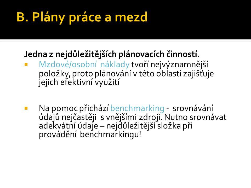 B. Plány práce a mezd Jedna z nejdůležitějších plánovacích činností.