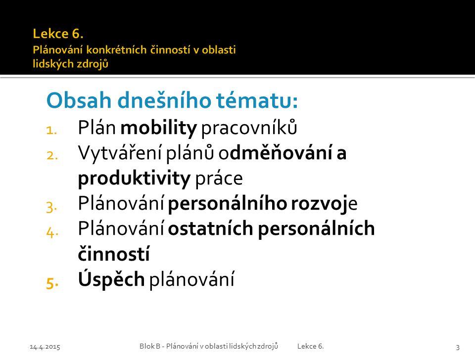 Lekce 6. Plánování konkrétních činností v oblasti lidských zdrojů