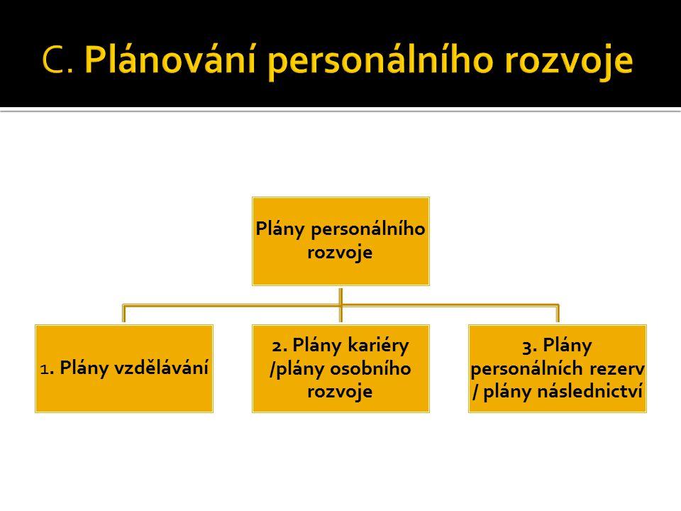 C. Plánování personálního rozvoje