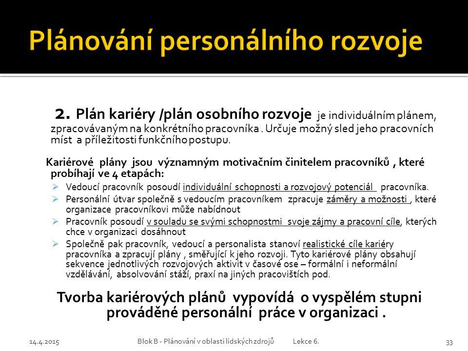 Plánování personálního rozvoje