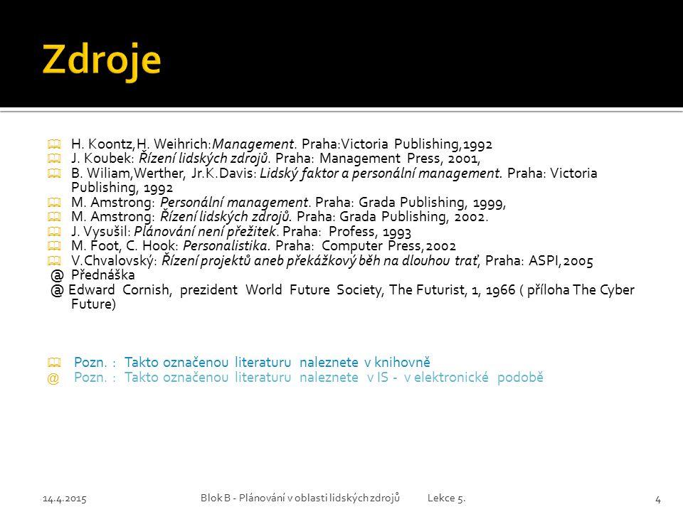 Zdroje H. Koontz,H. Weihrich:Management. Praha:Victoria Publishing,1992. J. Koubek: Řízení lidských zdrojů. Praha: Management Press, 2001,