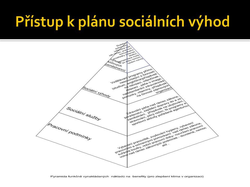 Přístup k plánu sociálních výhod