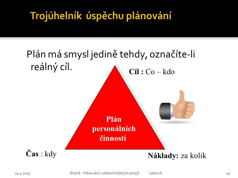 Trojúhelník úspěchu plánování
