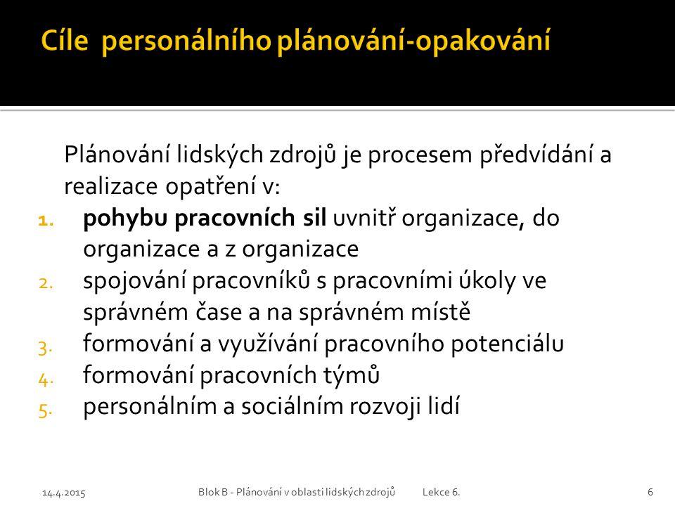 Cíle personálního plánování-opakování