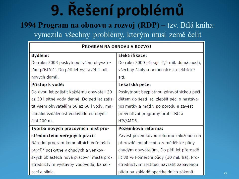 9. Řešení problémů 1994 Program na obnovu a rozvoj (RDP) – tzv