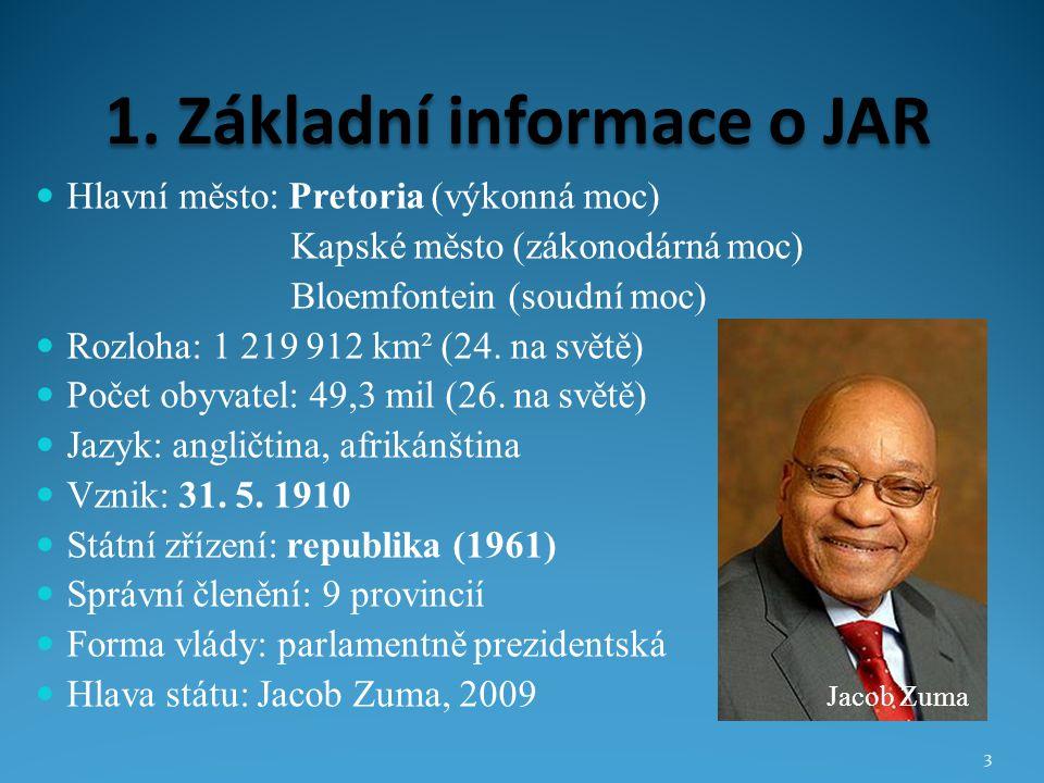 1. Základní informace o JAR