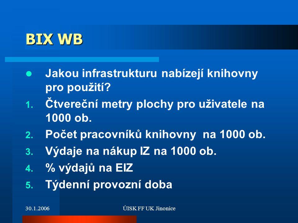 BIX WB Jakou infrastrukturu nabízejí knihovny pro použití