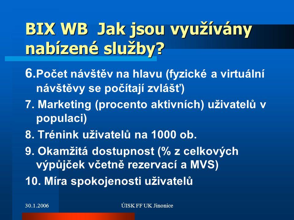 BIX WB Jak jsou využívány nabízené služby