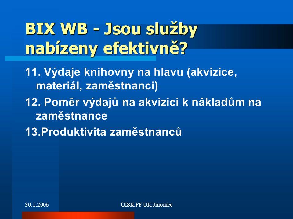 BIX WB - Jsou služby nabízeny efektivně