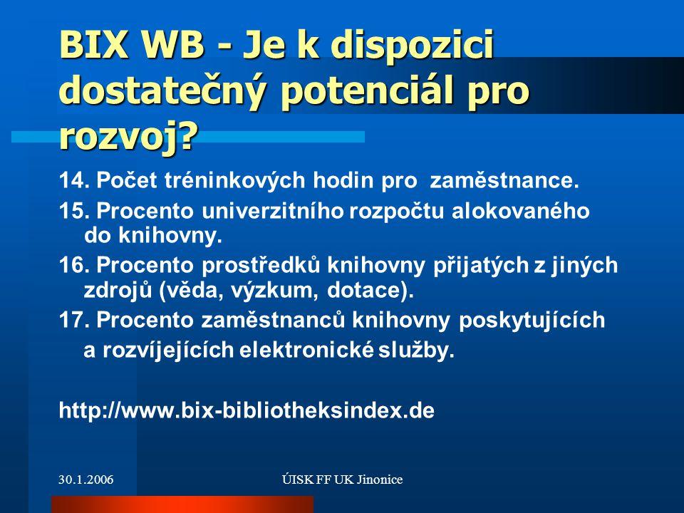 BIX WB - Je k dispozici dostatečný potenciál pro rozvoj