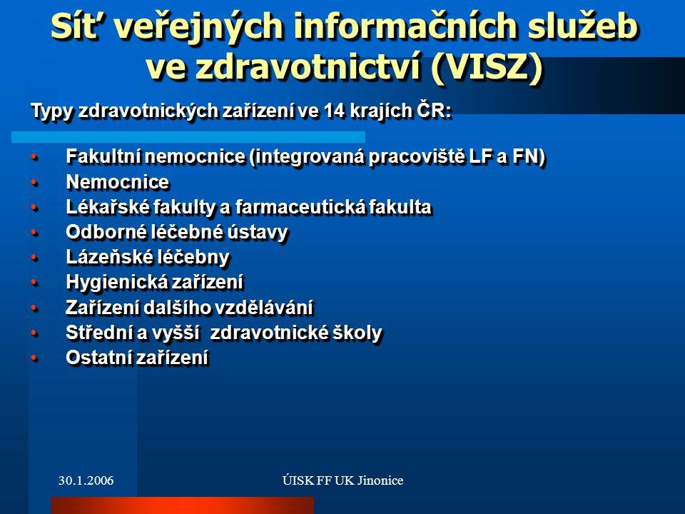 Síť veřejných informačních služeb ve zdravotnictví (VISZ)