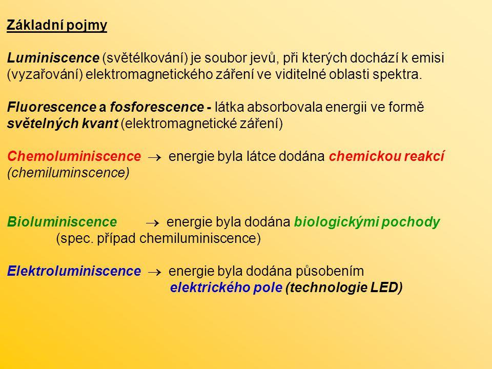 Základní pojmy Luminiscence (světélkování) je soubor jevů, při kterých dochází k emisi.