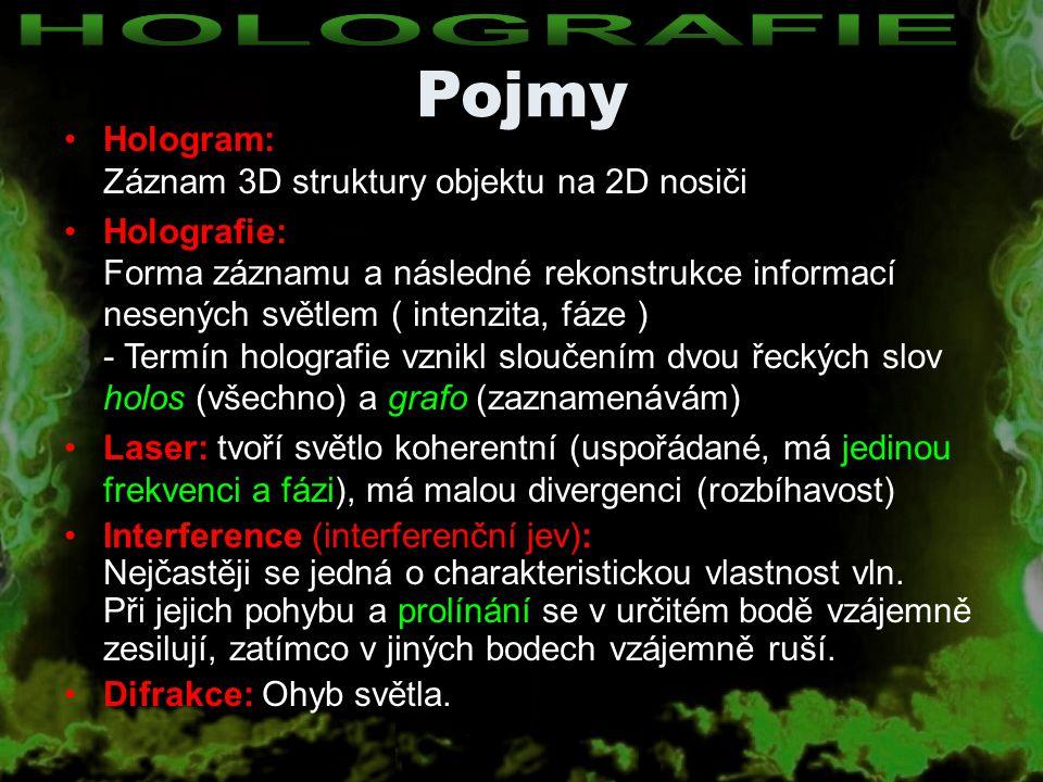 Pojmy HOLOGRAFIE Hologram: Záznam 3D struktury objektu na 2D nosiči
