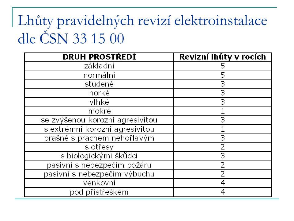 Lhůty pravidelných revizí elektroinstalace dle ČSN 33 15 00